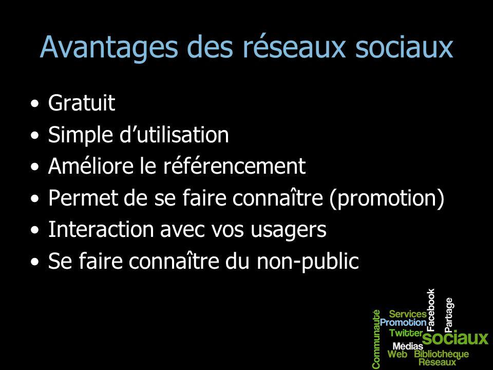 Avantages des réseaux sociaux Gratuit Simple dutilisation Améliore le référencement Permet de se faire connaître (promotion) Interaction avec vos usag