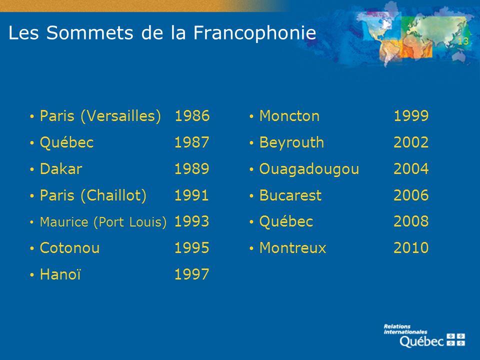 Les Sommets de la Francophonie Paris (Versailles) 1986 Québec 1987 Dakar 1989 Paris (Chaillot) 1991 Maurice (Port Louis) 1993 Cotonou1995 Hanoï1997 Mo
