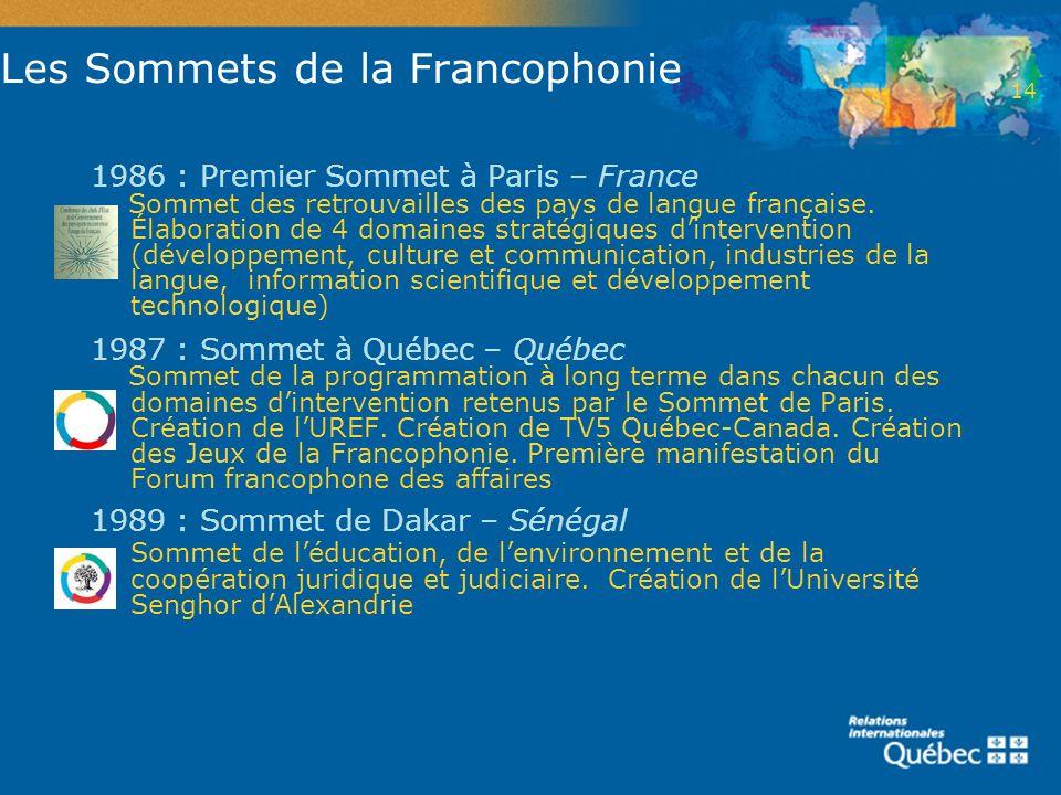 Les Sommets de la Francophonie 1986 : Premier Sommet à Paris – France Sommet des retrouvailles des pays de langue française. Élaboration de 4 domaines