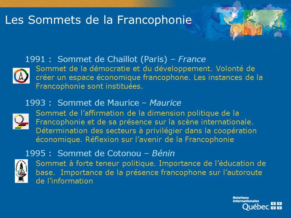 Les Sommets de la Francophonie 1991 : Sommet de Chaillot (Paris) – France Sommet de la démocratie et du développement. Volonté de créer un espace écon