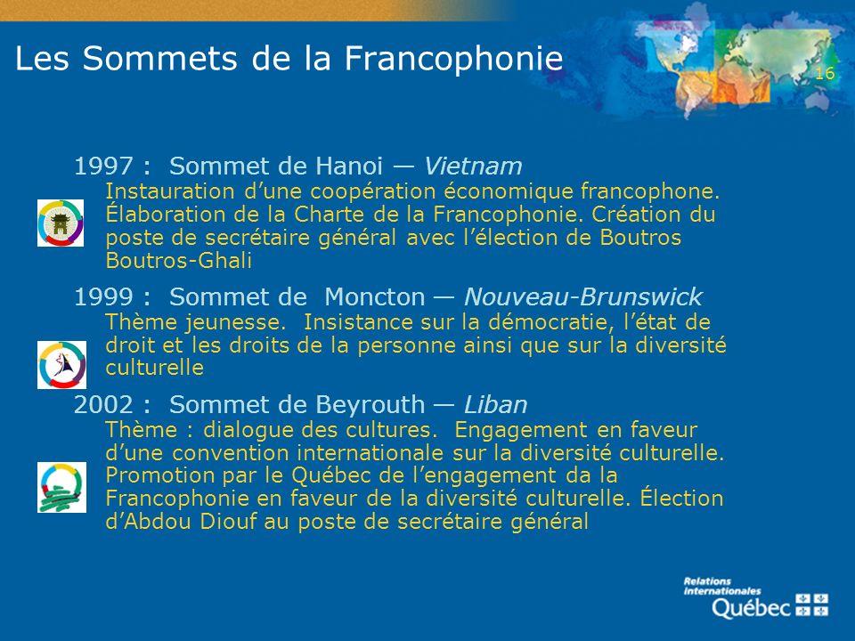 1997 : Sommet de Hanoi Vietnam Instauration dune coopération économique francophone. Élaboration de la Charte de la Francophonie. Création du poste de