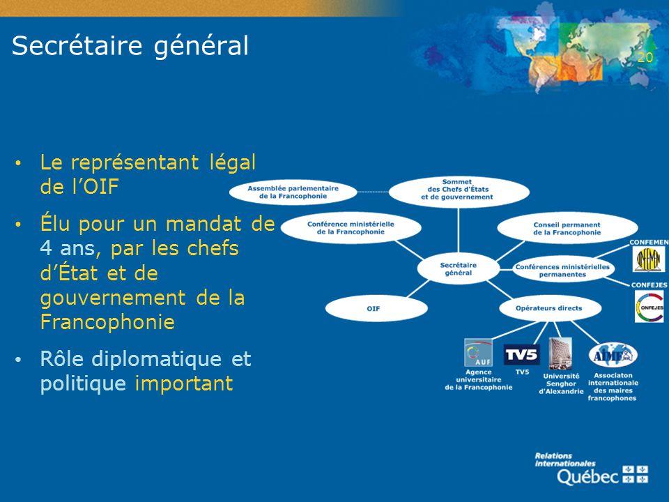 Secrétaire général Le représentant légal de lOIF Élu pour un mandat de 4 ans, par les chefs dÉtat et de gouvernement de la Francophonie Rôle diplomati