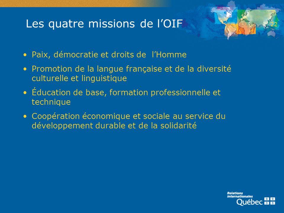 Les quatre missions de lOIF Paix, démocratie et droits de lHomme Promotion de la langue française et de la diversité culturelle et linguistique Éducat