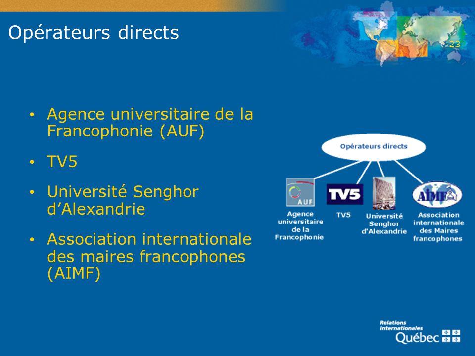Opérateurs directs Agence universitaire de la Francophonie (AUF) TV5 Université Senghor dAlexandrie Association internationale des maires francophones
