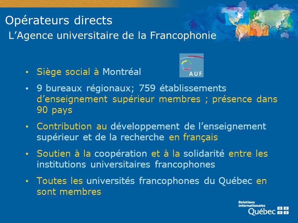 Opérateurs directs LAgence universitaire de la Francophonie Siège social à Montréal 9 bureaux régionaux; 759 établissements denseignement supérieur me