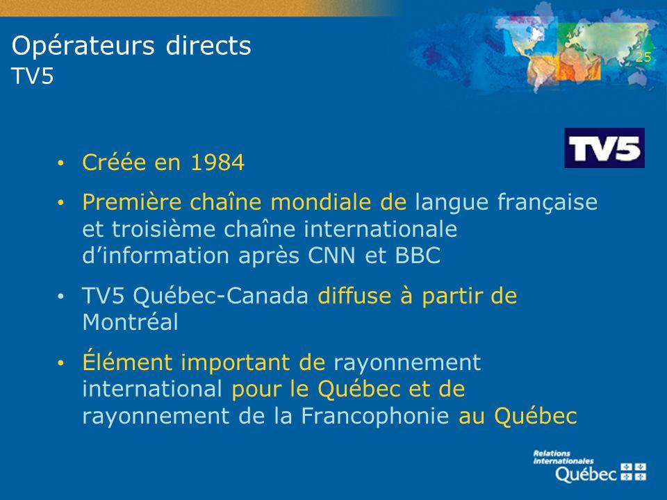 Opérateurs directs TV5 Créée en 1984 Première chaîne mondiale de langue française et troisième chaîne internationale dinformation après CNN et BBC TV5
