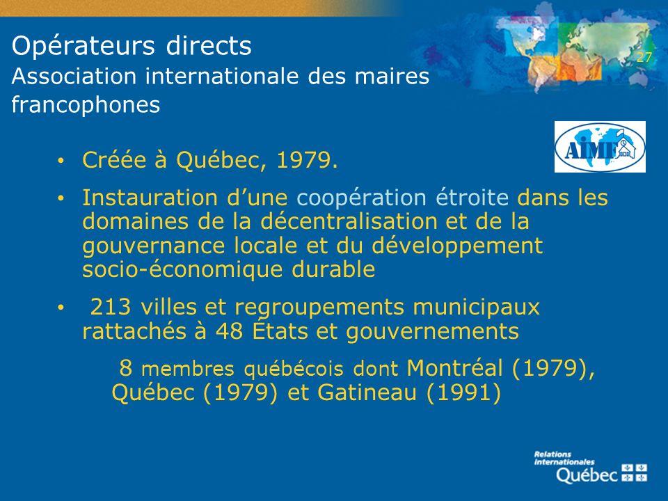 Opérateurs directs Association internationale des maires francophones Créée à Québec, 1979. Instauration dune coopération étroite dans les domaines de