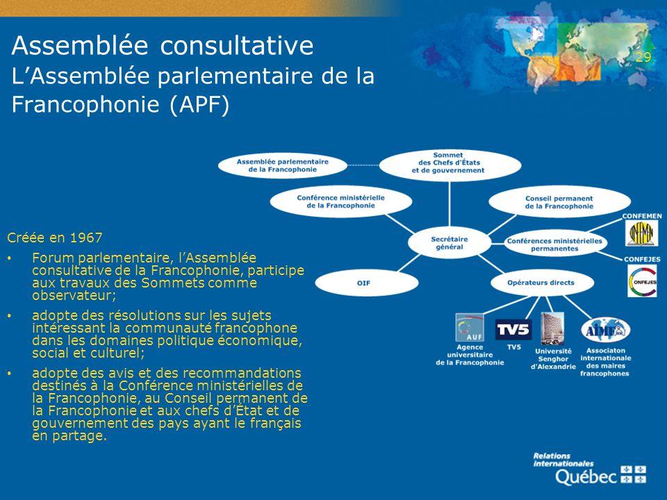 Assemblée consultative LAssemblée parlementaire de la Francophonie (APF) Créée en 1967 Forum parlementaire, lAssemblée consultative de la Francophonie