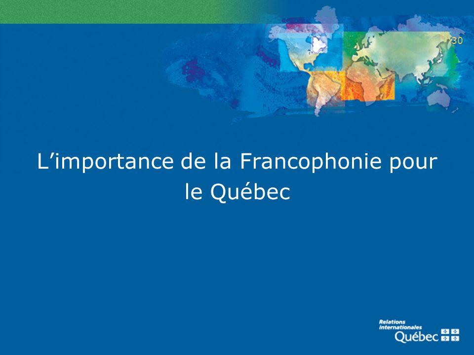 Limportance de la Francophonie pour le Québec 30