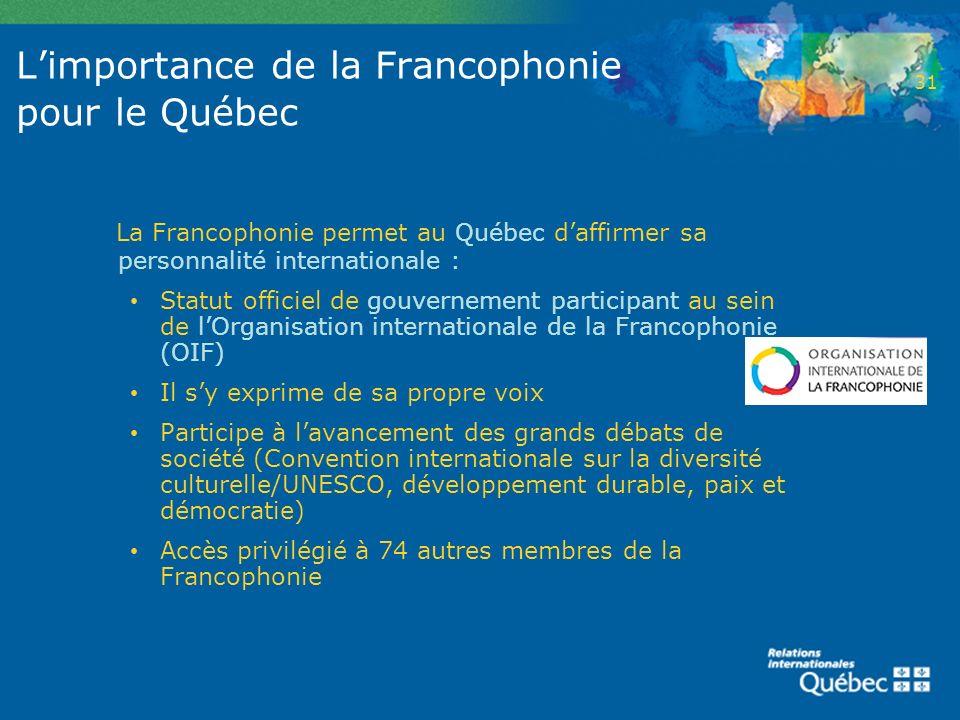 Limportance de la Francophonie pour le Québec La Francophonie permet au Québec daffirmer sa personnalité internationale : Statut officiel de gouvernem