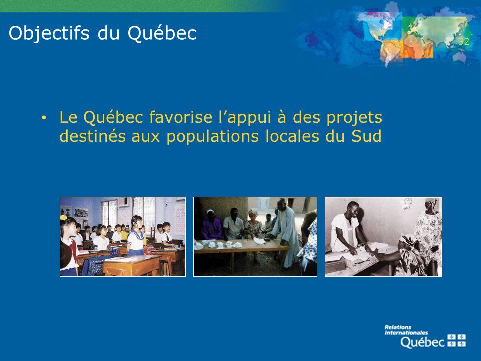 Objectifs du Québec Le Québec favorise lappui à des projets destinés aux populations locales du Sud 32