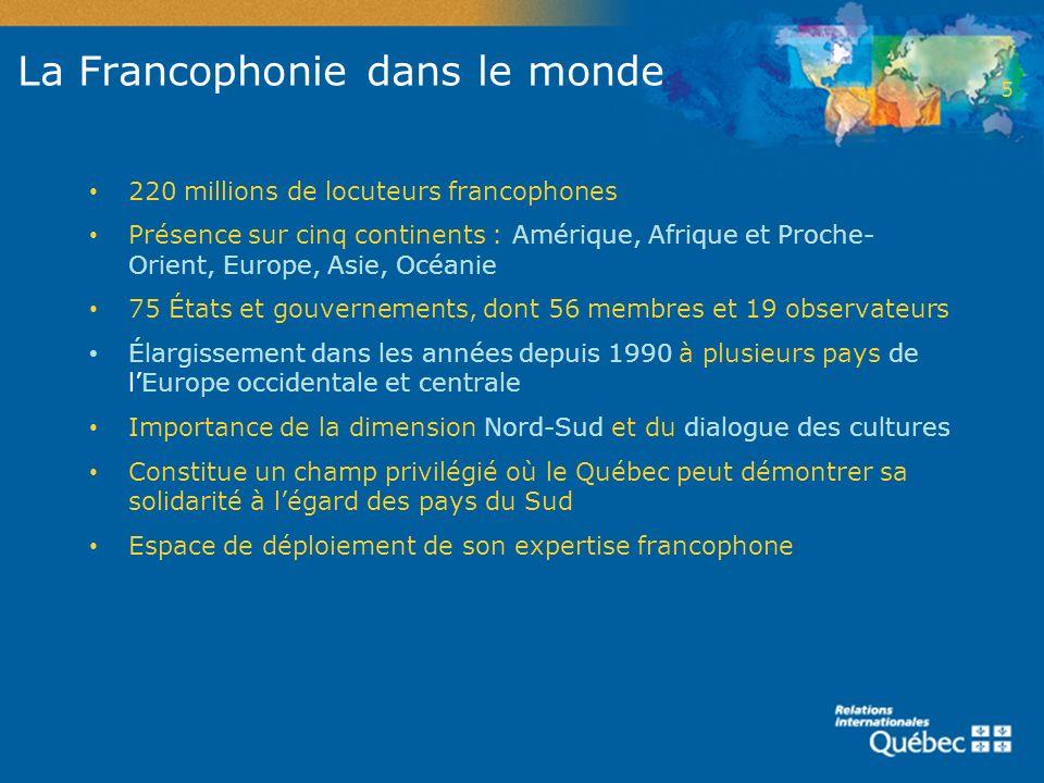 La Francophonie dans le monde 220 millions de locuteurs francophones Présence sur cinq continents : Amérique, Afrique et Proche- Orient, Europe, Asie,