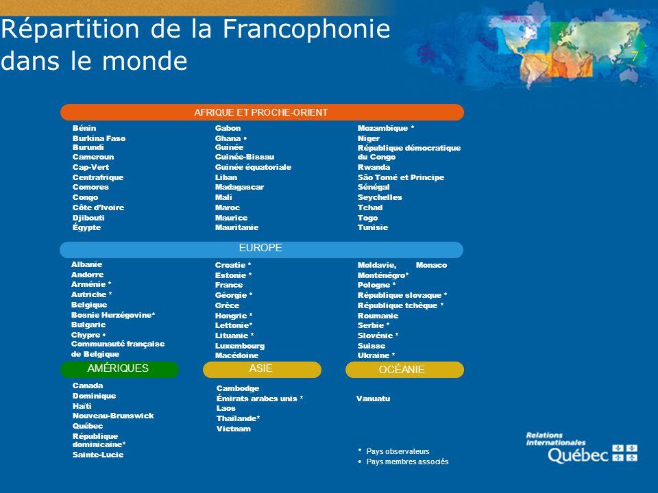Répartition de la Francophonie dans le monde 7 7 AFRIQUE ET PROCHE-ORIENT EUROPE AMÉRIQUES ASIE OCÉANIE * Pays observateurs Pays membres associés Béni