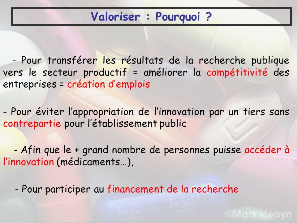 Valoriser : Pourquoi ? - Pour transférer les résultats de la recherche publique vers le secteur productif = améliorer la compétitivité des entreprises