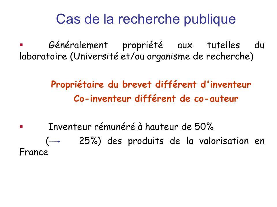 Cas de la recherche publique Généralement propriété aux tutelles du laboratoire (Université et/ou organisme de recherche) Propriétaire du brevet diffé