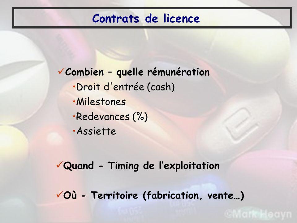 Contrats de licence Combien – quelle rémunération Droit d'entrée (cash) Milestones Redevances (%) Assiette Quand - Timing de lexploitation Où - Territ