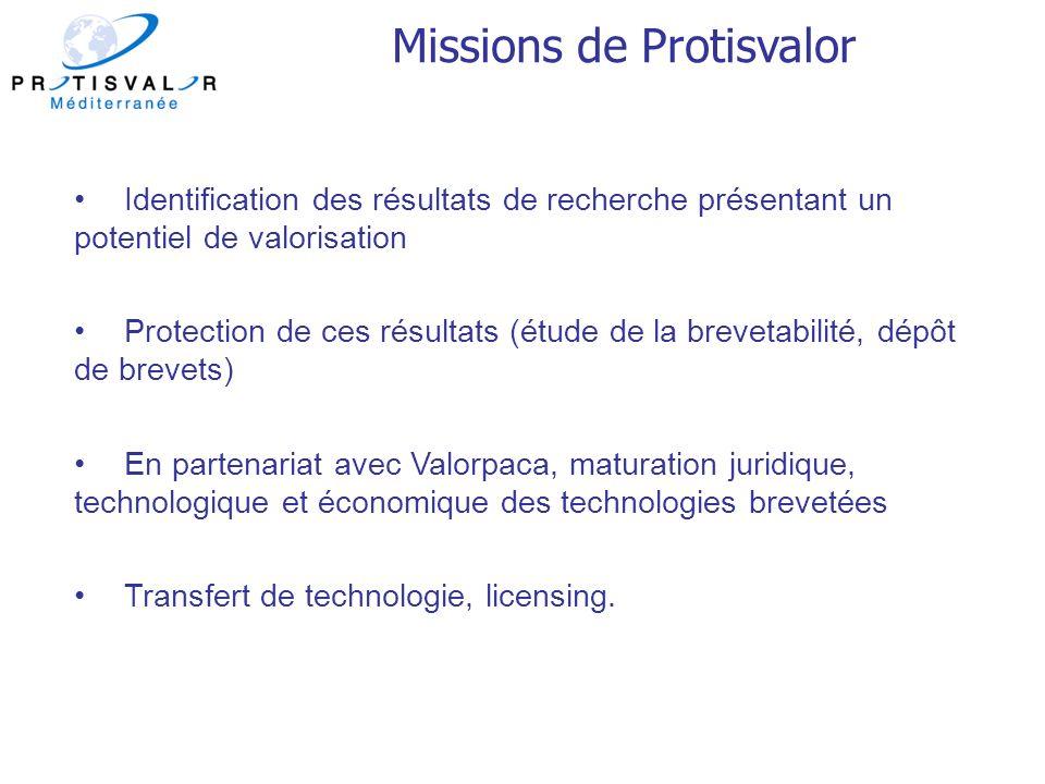 Identification des résultats de recherche présentant un potentiel de valorisation Protection de ces résultats (étude de la brevetabilité, dépôt de bre
