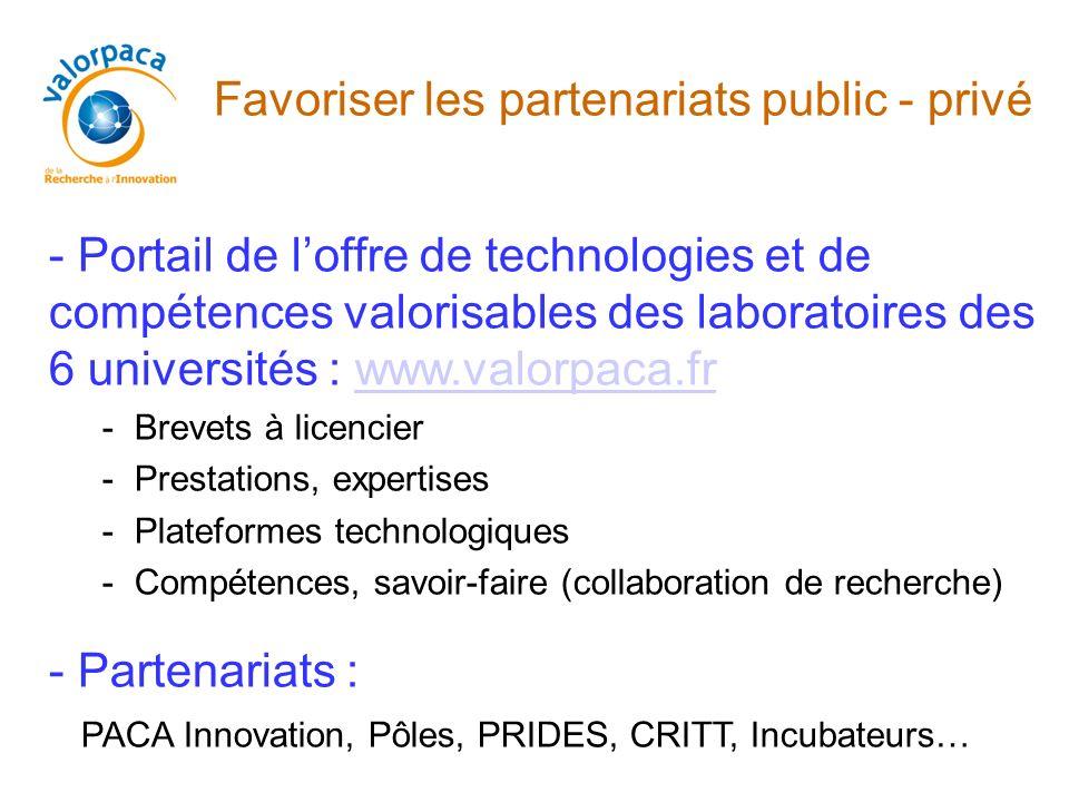 Favoriser les partenariats public - privé - Portail de loffre de technologies et de compétences valorisables des laboratoires des 6 universités : www.
