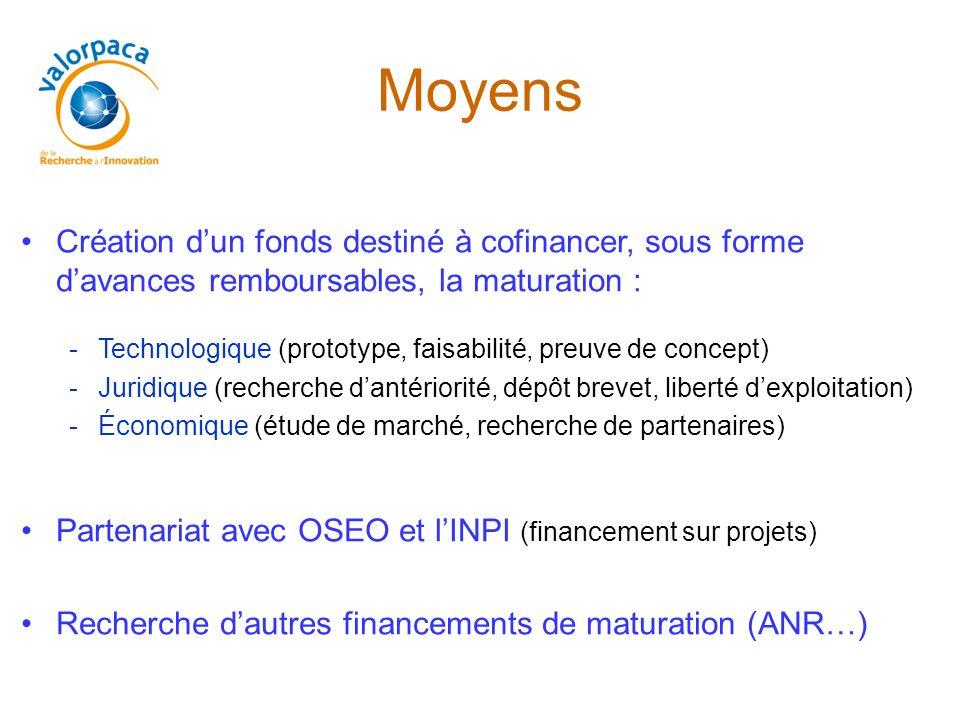 Moyens Création dun fonds destiné à cofinancer, sous forme davances remboursables, la maturation : -Technologique (prototype, faisabilité, preuve de c