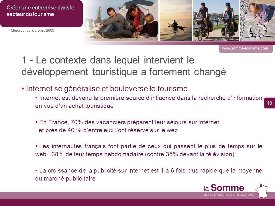 1 - Le contexte dans lequel intervient le développement touristique a fortement changé Internet se généralise et bouleverse le tourisme Internet est devenu la première source dinfluence dans la recherche dinformation en vue dun achat touristique En France, 70% des vacanciers préparent leur séjours sur internet, et près de 40 % dentre eux lont réservé sur le web Les internautes français font partie de ceux qui passent le plus de temps sur le web : 38% de leur temps hebdomadaire (contre 35% devant la télévision) La croissance de la publicité sur internet est 4 à 6 fois plus rapide que la moyenne du marché publicitaire 10 Mercredi 28 octobre 2009 Créer une entreprise dans le secteur du tourisme www.somme-tourisme.com