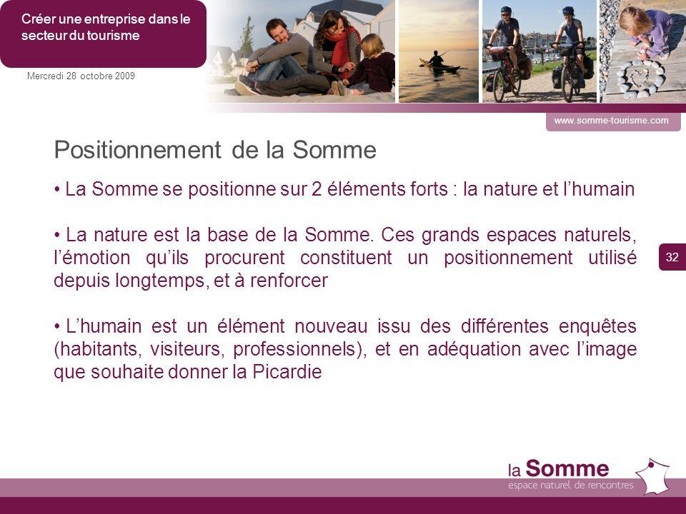 Positionnement de la Somme La Somme se positionne sur 2 éléments forts : la nature et lhumain La nature est la base de la Somme.
