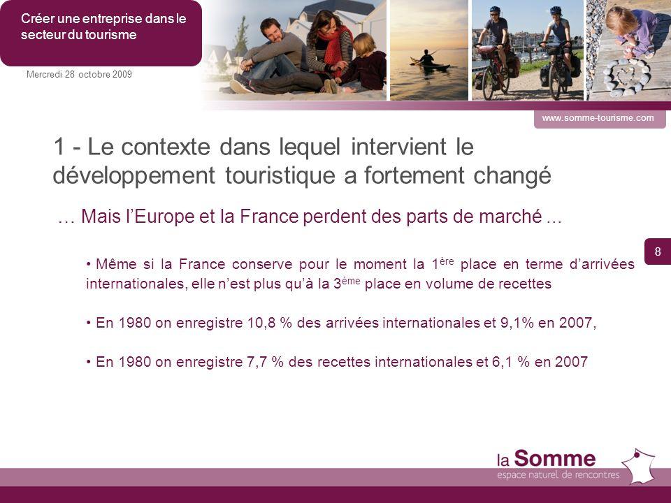 1 - Le contexte dans lequel intervient le développement touristique a fortement changé … Mais lEurope et la France perdent des parts de marché...