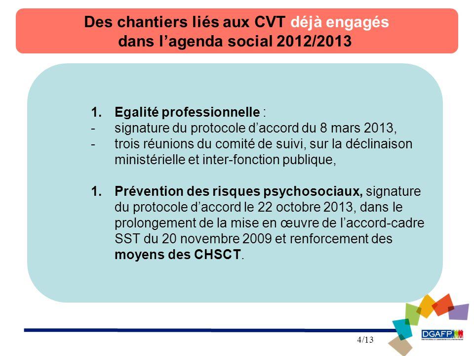 4/13 1.Egalité professionnelle : -signature du protocole daccord du 8 mars 2013, -trois réunions du comité de suivi, sur la déclinaison ministérielle et inter-fonction publique, 1.Prévention des risques psychosociaux, signature du protocole daccord le 22 octobre 2013, dans le prolongement de la mise en œuvre de laccord-cadre SST du 20 novembre 2009 et renforcement des moyens des CHSCT.