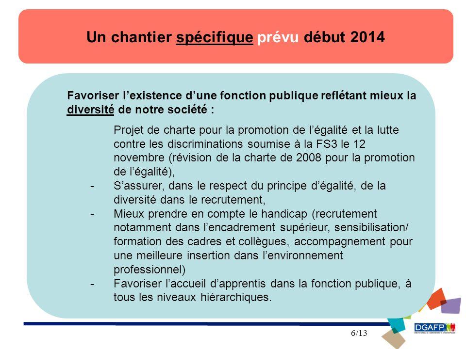 7/13 Les chantiers liés aux CVT proposés dans lagenda social 2013/2015 14 novembre : cadrage des chantiers Nov.