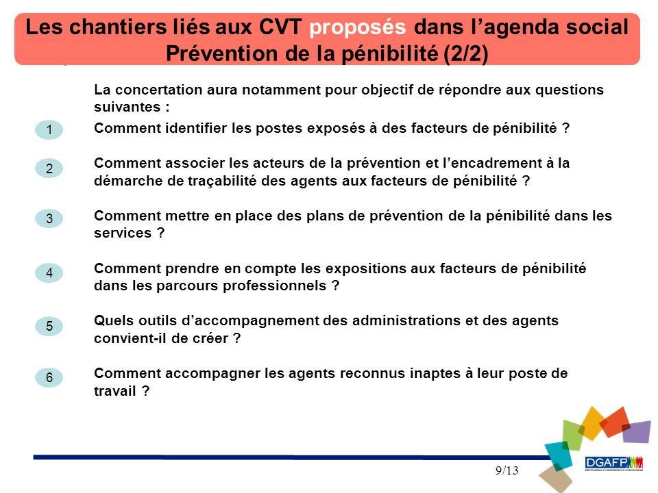 9/13 La concertation aura notamment pour objectif de répondre aux questions suivantes : Comment identifier les postes exposés à des facteurs de pénibilité .
