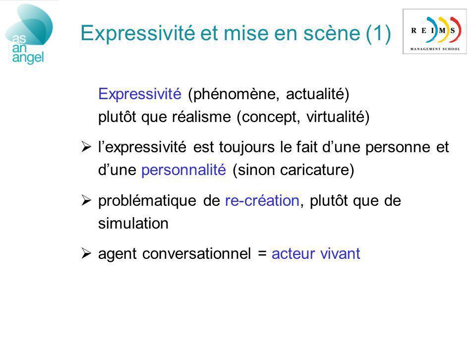 Expressivité et mise en scène (1) Expressivité (phénomène, actualité) plutôt que réalisme (concept, virtualité) lexpressivité est toujours le fait dun