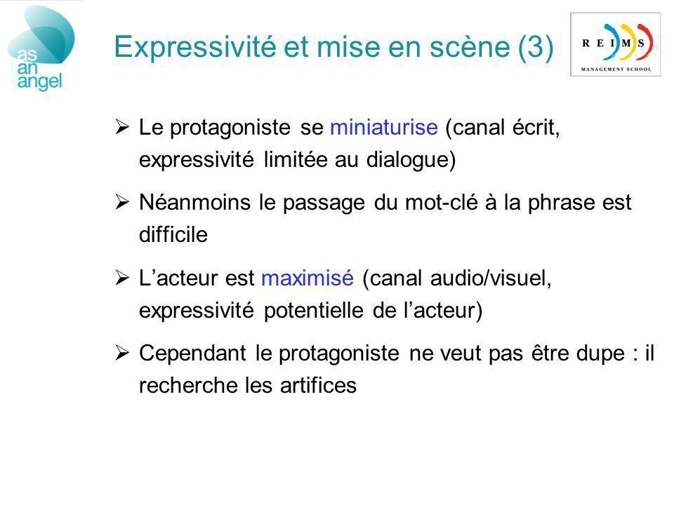 Expressivité et mise en scène (3) Le protagoniste se miniaturise (canal écrit, expressivité limitée au dialogue) Néanmoins le passage du mot-clé à la