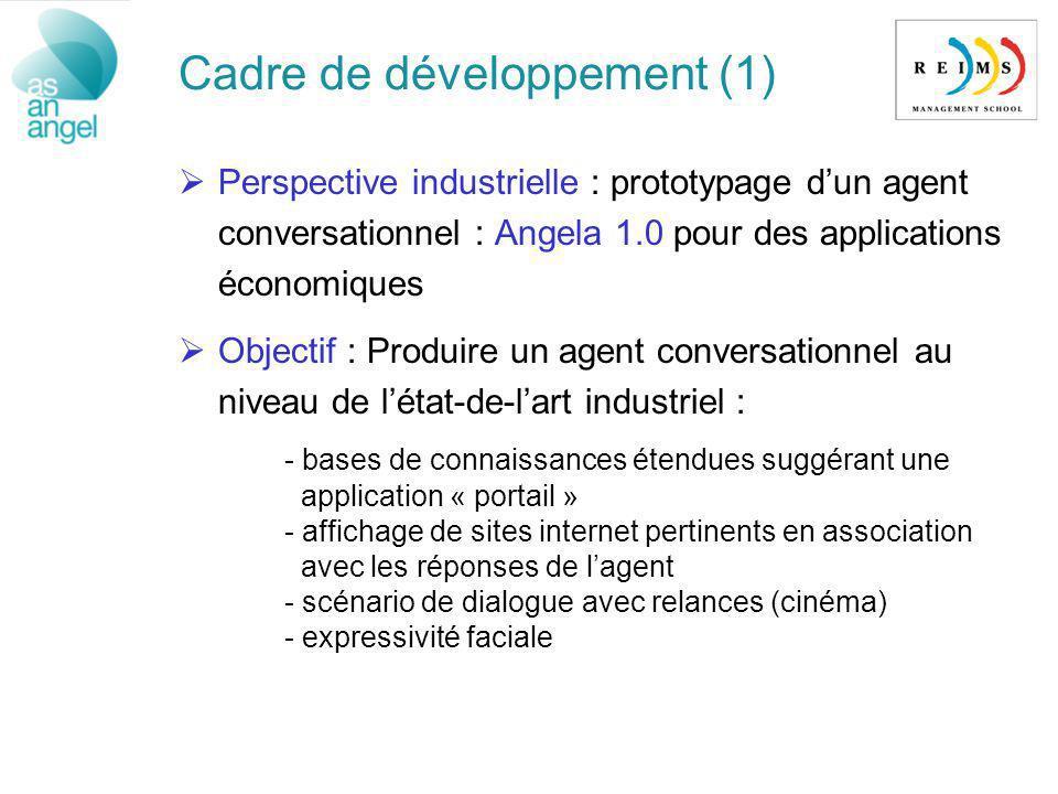 Cadre de développement (1) Perspective industrielle : prototypage dun agent conversationnel : Angela 1.0 pour des applications économiques Objectif :