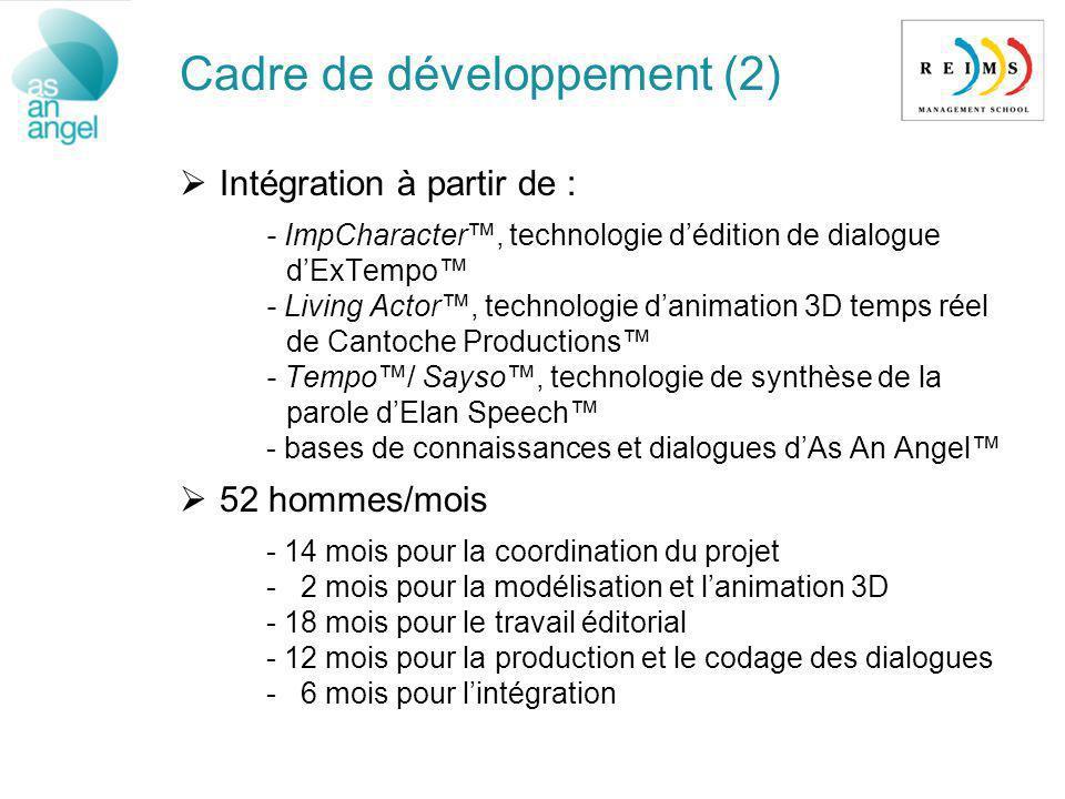 Cadre de développement (2) Intégration à partir de : - ImpCharacter, technologie dédition de dialogue dExTempo - Living Actor, technologie danimation