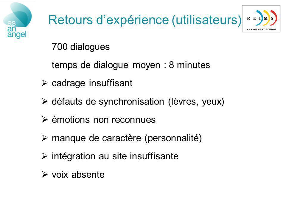 Retours dexpérience (utilisateurs) 700 dialogues temps de dialogue moyen : 8 minutes cadrage insuffisant défauts de synchronisation (lèvres, yeux) émo