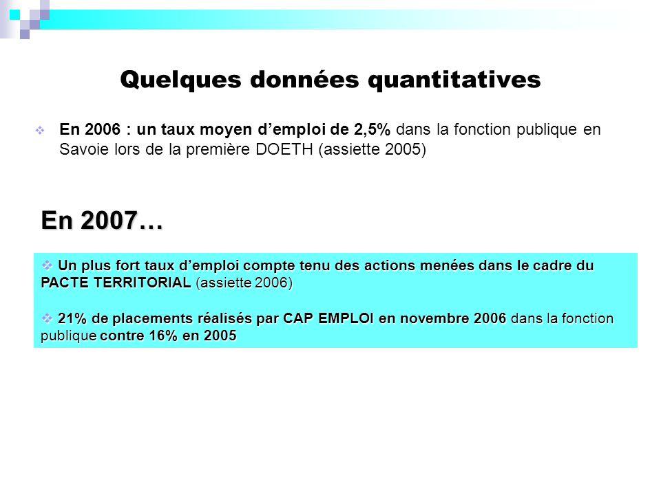Quelques données quantitatives En 2006 : un taux moyen demploi de 2,5% dans la fonction publique en Savoie lors de la première DOETH (assiette 2005) E