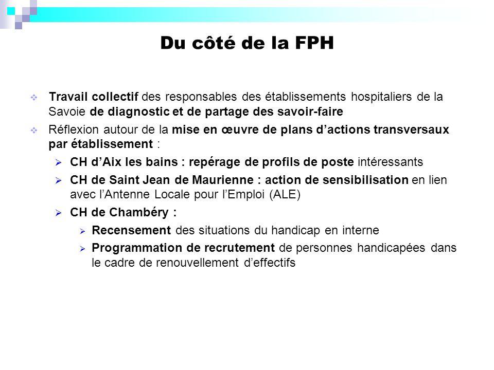 Du côté de la FPH Travail collectif des responsables des établissements hospitaliers de la Savoie de diagnostic et de partage des savoir-faire Réflexi