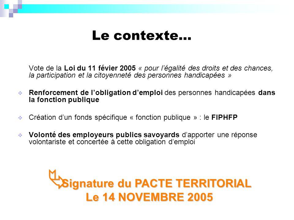 Le contexte… Vote de la Loi du 11 févier 2005 « pour légalité des droits et des chances, la participation et la citoyenneté des personnes handicapées