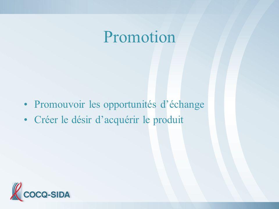 Promotion Promouvoir les opportunités déchange Créer le désir dacquérir le produit