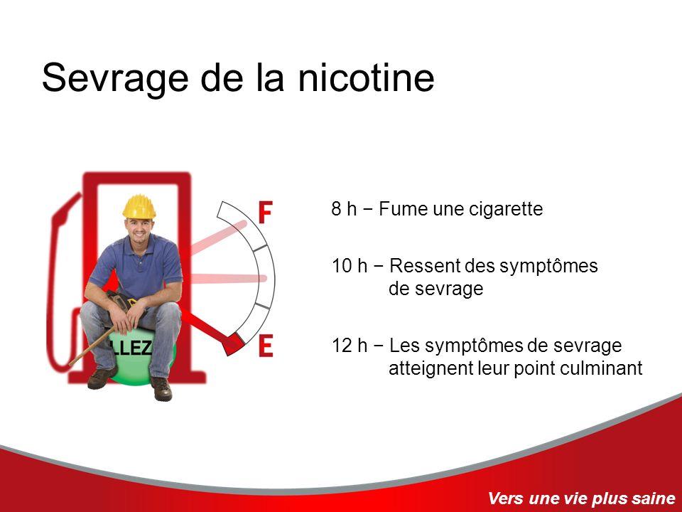 Sevrage de la nicotine 8 h Fume une cigarette 10 h Ressent des symptômes de sevrage 12 h Les symptômes de sevrage atteignent leur point culminant Vers