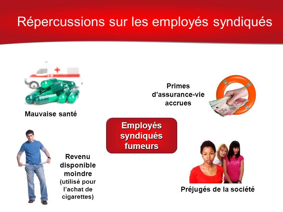 Répercussions sur les employés syndiqués Employés syndiqués fumeurs Mauvaise santé Primes d'assurance-vie accrues Préjugés de la société Revenu dispon