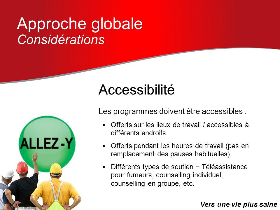 Approche globale Considérations Les programmes doivent être accessibles : Offerts sur les lieux de travail / accessibles à différents endroits Offerts