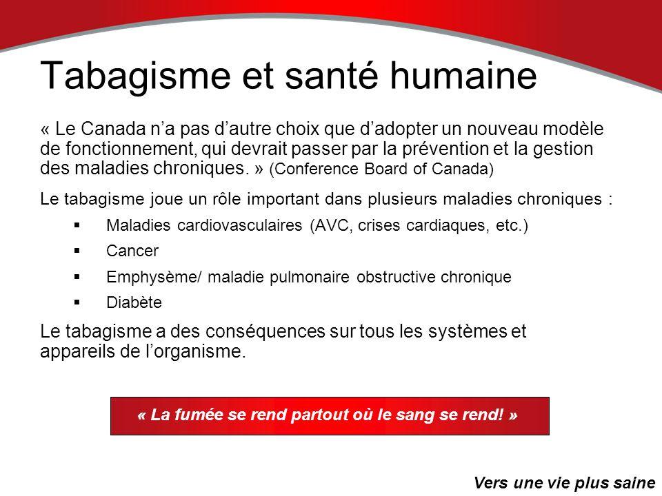 Tabagisme et santé humaine « Le Canada na pas dautre choix que dadopter un nouveau modèle de fonctionnement, qui devrait passer par la prévention et l