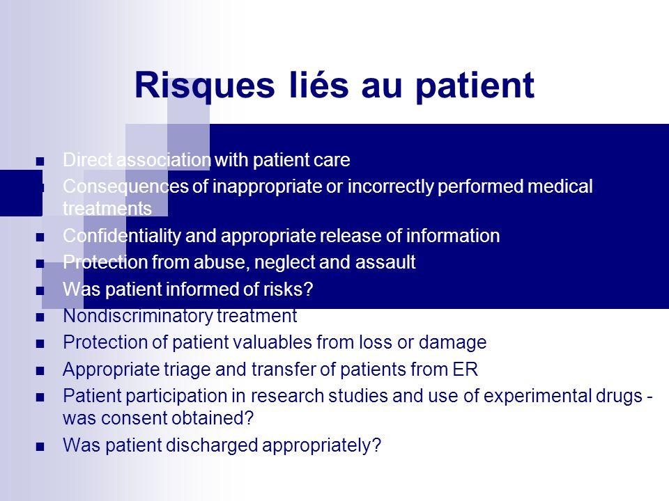 Cartographie des risques Patient care-related risks – risques liés au patient Medical staff-related risks – risques liés au staff médical Employee-rel