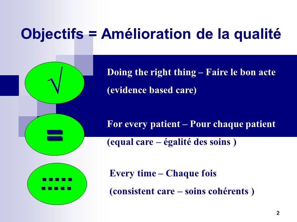 Karim Laaribi k.laaribi@has-sante.fr Nouveau Chapitre Gestion des risques & Sécurité du patient