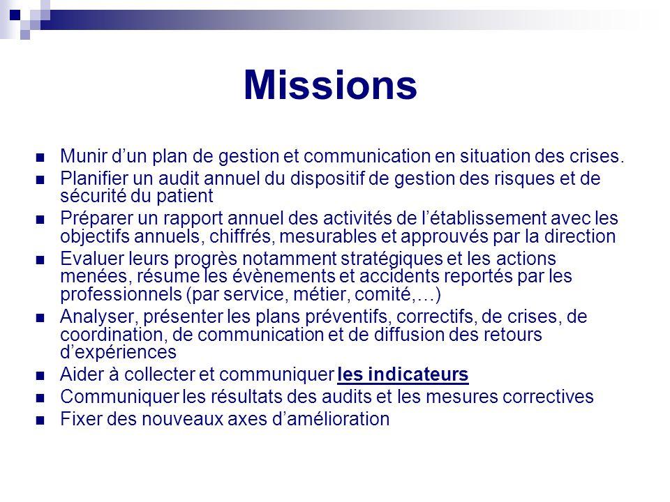 Missions Aider le management à fixer des objectifs stratégiques Investir en collecte régulière des évènements indésirables, porteurs des risques, acci