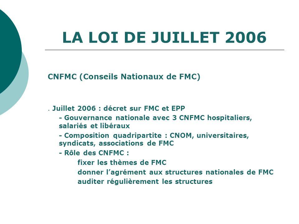 CNFMC (Conseils Nationaux de FMC). Juillet 2006 : décret sur FMC et EPP - Gouvernance nationale avec 3 CNFMC hospitaliers, salariés et libéraux - Comp