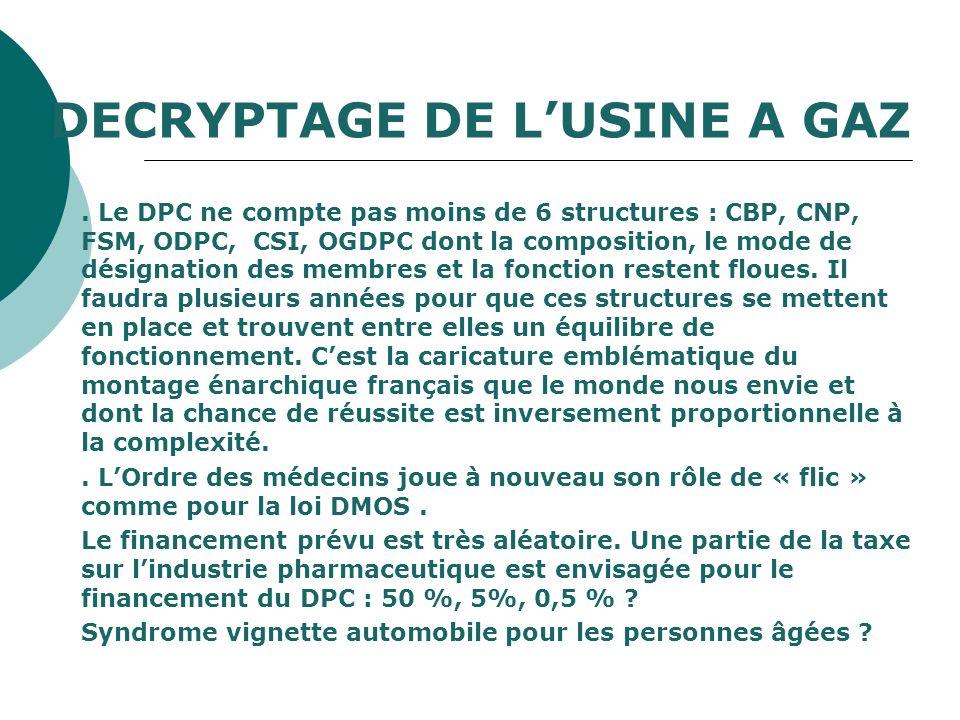 DECRYPTAGE DE LUSINE A GAZ. Le DPC ne compte pas moins de 6 structures : CBP, CNP, FSM, ODPC, CSI, OGDPC dont la composition, le mode de désignation d