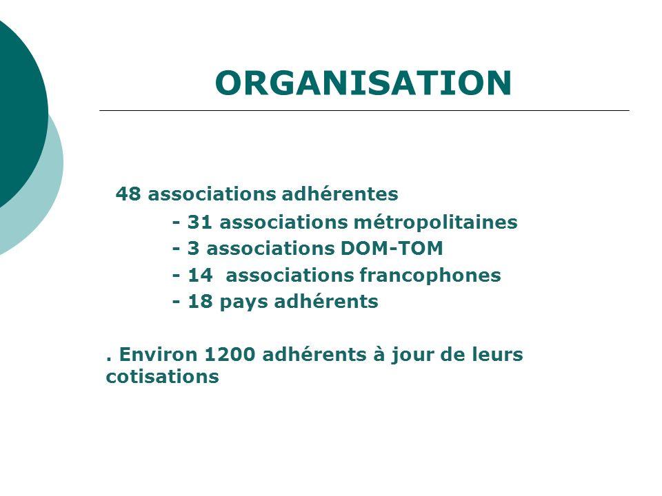 LUSINE A GAZ DU DPC OGDPC : Organisme gestionnaire de DPC : organisme paritaire composé dun conseil de gestion, dun comité paritaire et dun conseil de surveillance.