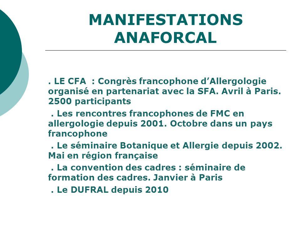 MANIFESTATIONS ANAFORCAL. LE CFA : Congrès francophone dAllergologie organisé en partenariat avec la SFA. Avril à Paris. 2500 participants. Les rencon