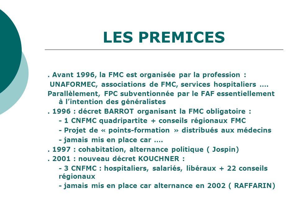 . Avant 1996, la FMC est organisée par la profession : UNAFORMEC, associations de FMC, services hospitaliers …. Parallèlement, FPC subventionnée par l